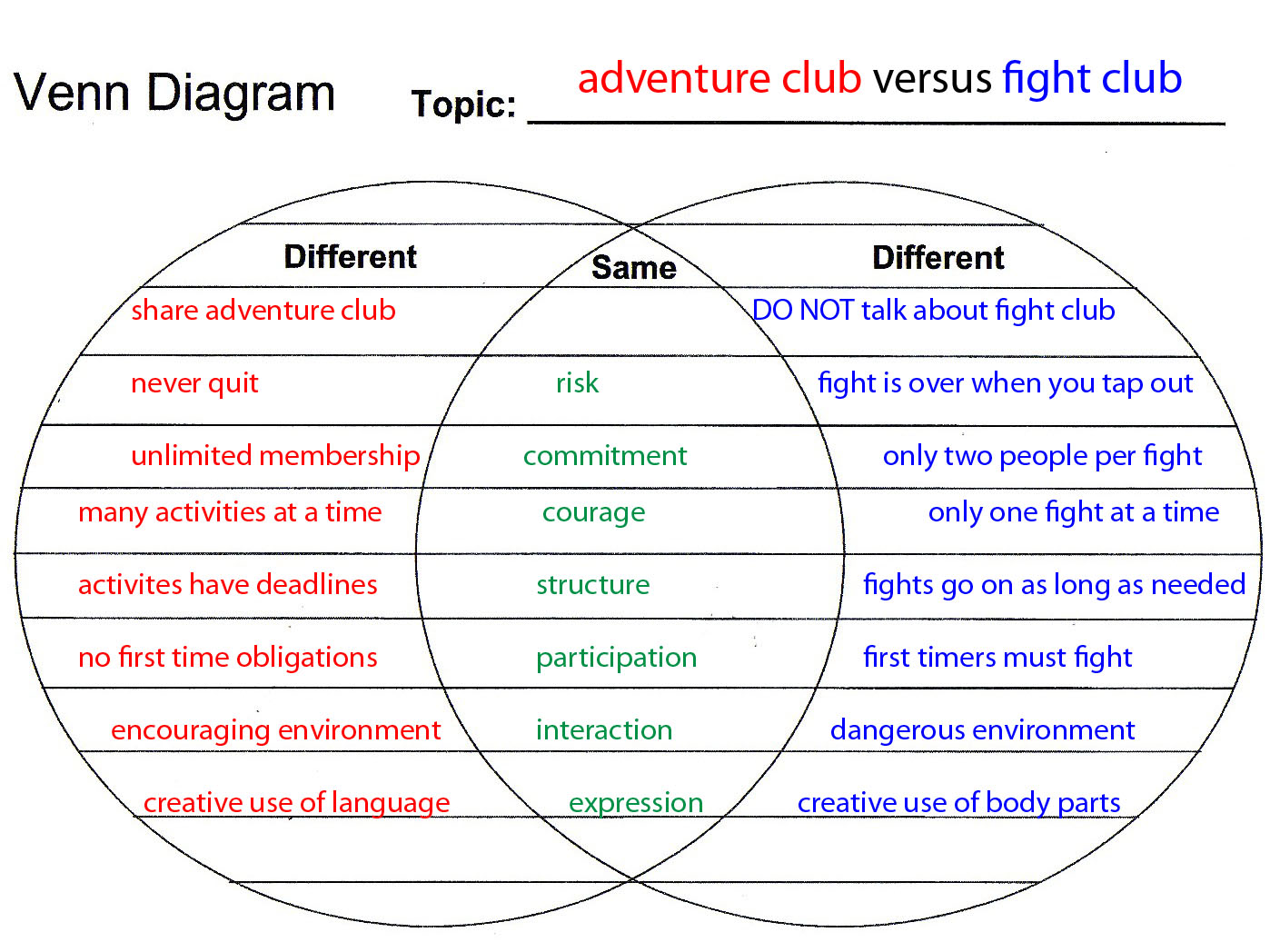 Venn diagram adventureclubinteractive venn diagram copy ccuart