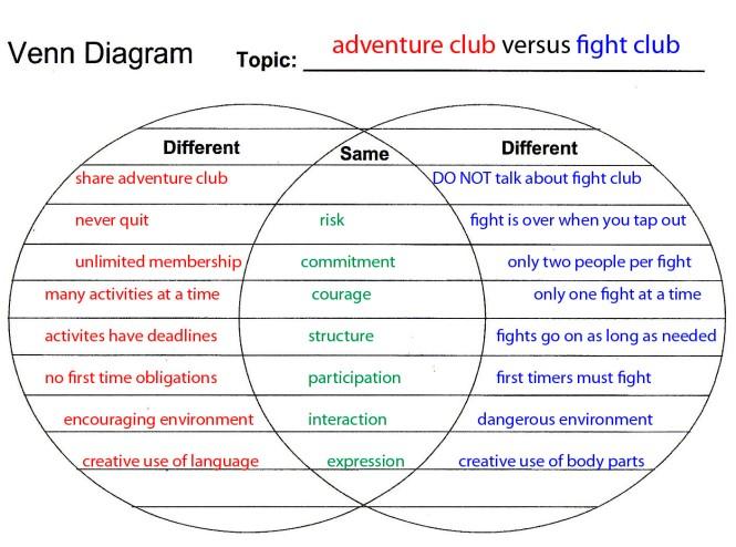 venn diagram copy